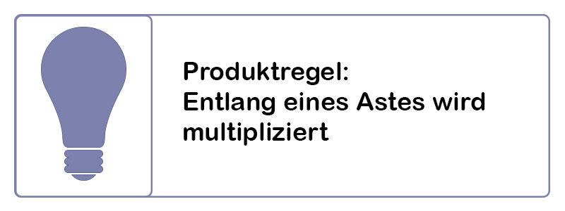 Pfadmultiplikation