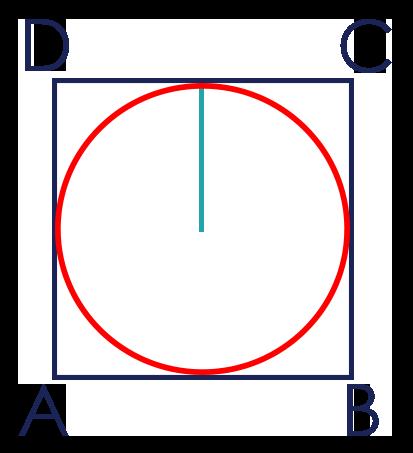 Inkreis Quadrat