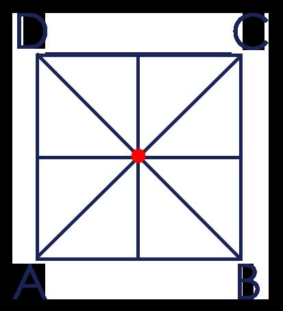 Symmetrie Quadrat